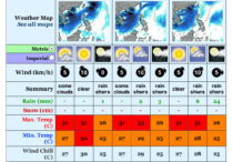 Tacurong weather forecast starting June 18, 2012-June 21, 2012
